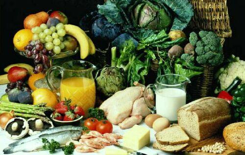 Продукты здорового питания — Средиземноморская диета